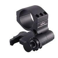 Optic & flashlights mount